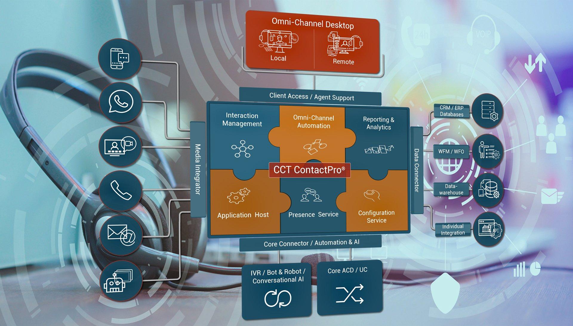 CP_Architektur-mit-Headset-v2-1