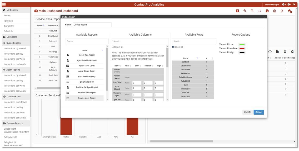 main dashboard cp analytics report update